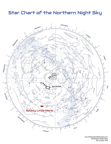 what are galaxies diagram