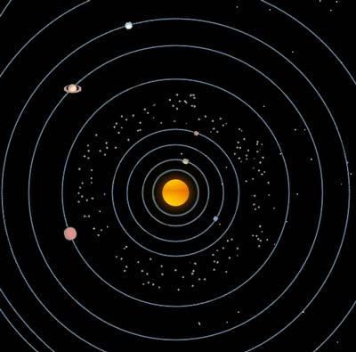 animated solar system