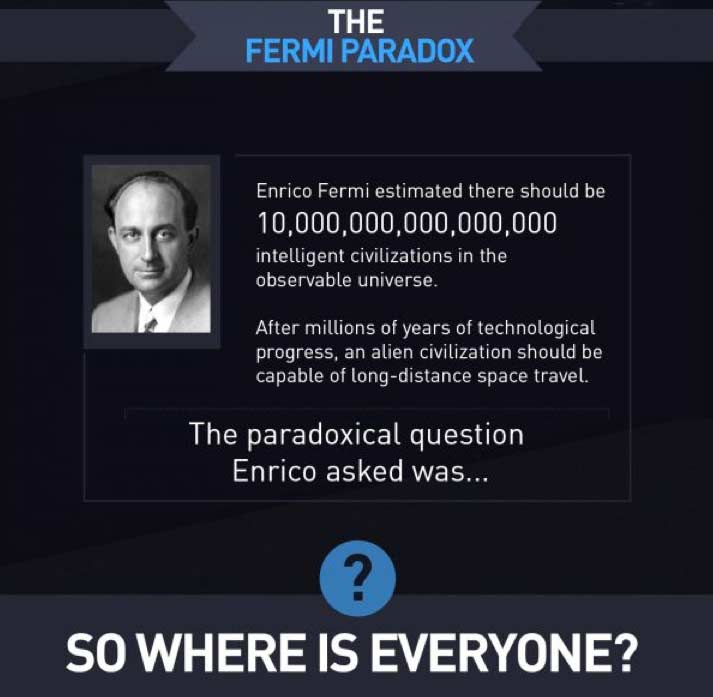 fermi paradox explanations infographic